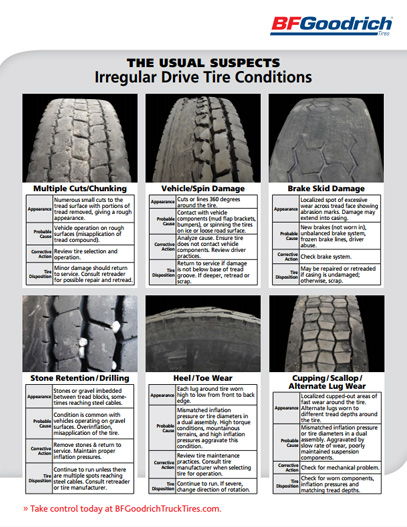 Tire Wear Chart Pdf - Tread depth - ayucar