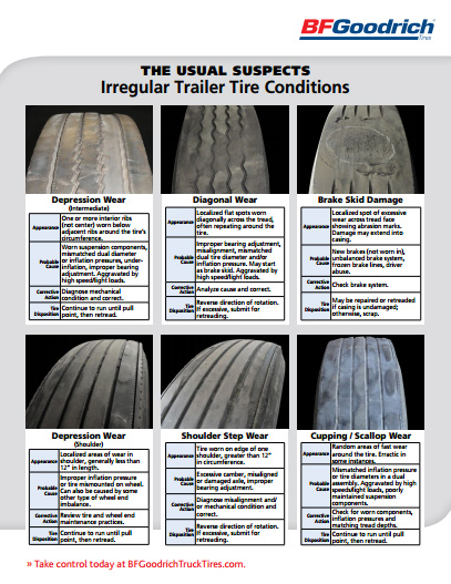 Trailer Tools Tire